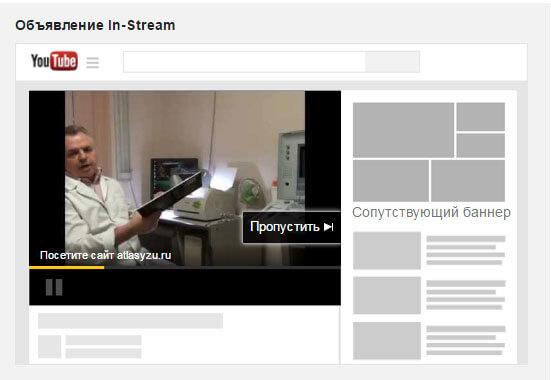 Тип рекламного объявления на YouTube - In-Stream
